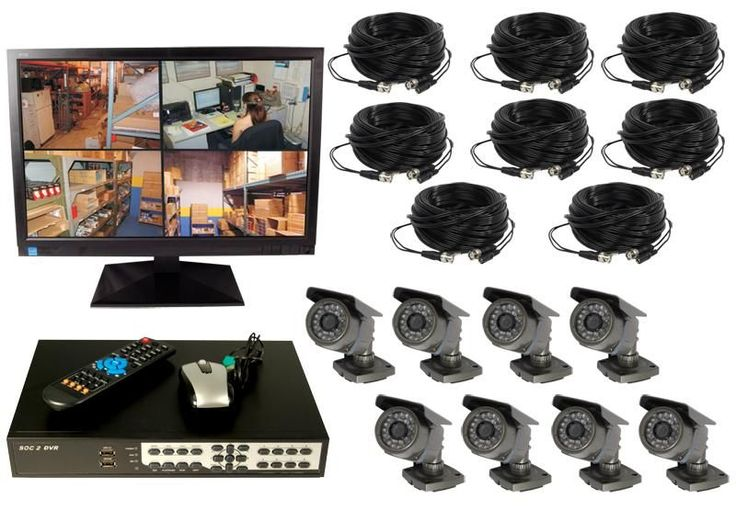 Surveillance Equipment avialable to you for your home – car and business !See Here! | sheronfenty