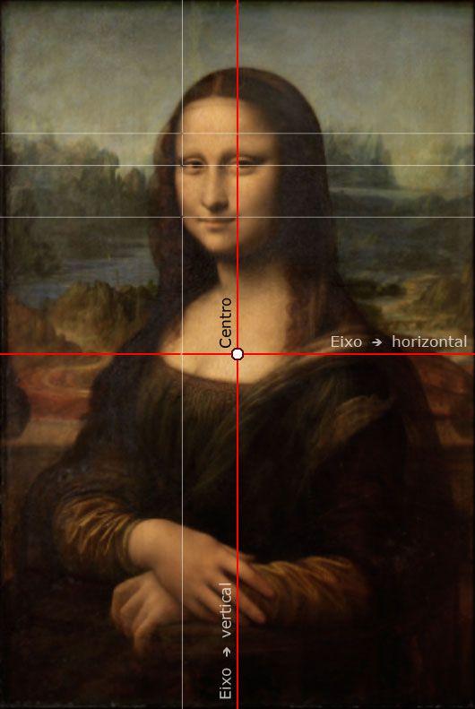 A pintura a óleo sobre madeira de álamo encontra-se exposta no Museu do Louvre, em Paris e é uma das suas maiores atrações