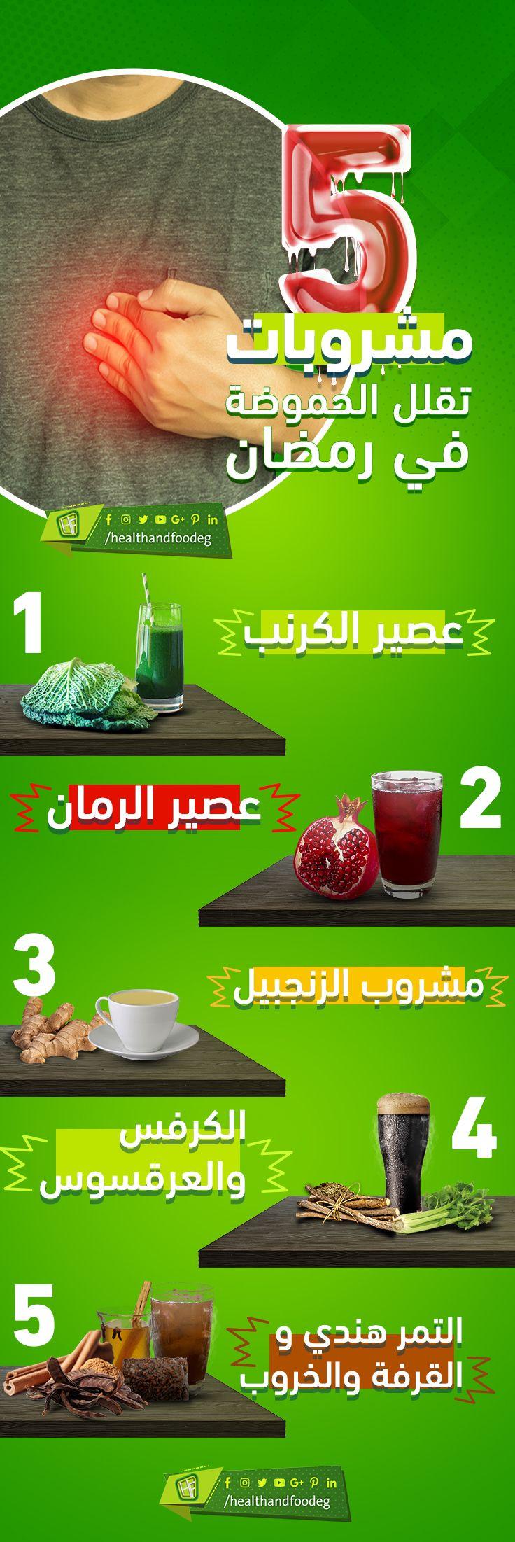 كتير مننا بيصاب بحموضة ومشاكل في المعدة في رمضان هنقولك على 5 مشروبات طبيعية تساعدك على التخلص من الشعور بالحموضة تابعنا كل يوم اتنين وخميس في Vegetables Corn