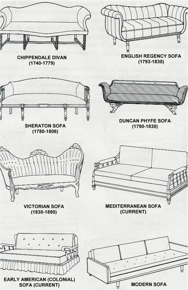 Different Styles Of Sofas 20 best images about furniture on pinterest | queen anne, baroque
