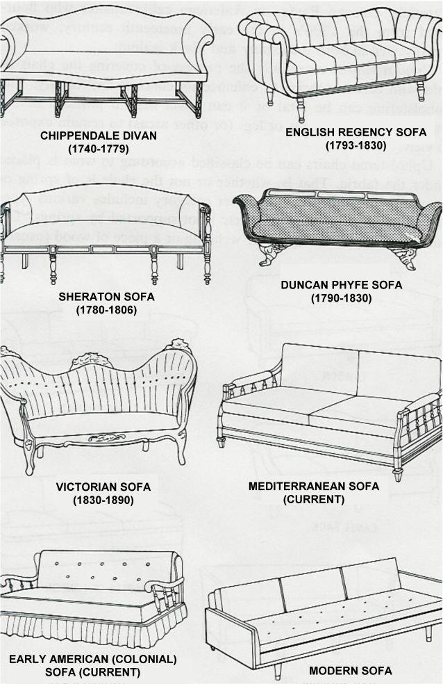 furniturestyles5.jpg 638×984 piksel