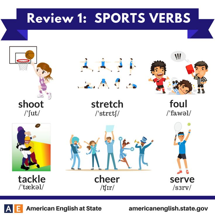 Verbs related to Sports Review 1 Confusing words, Learn