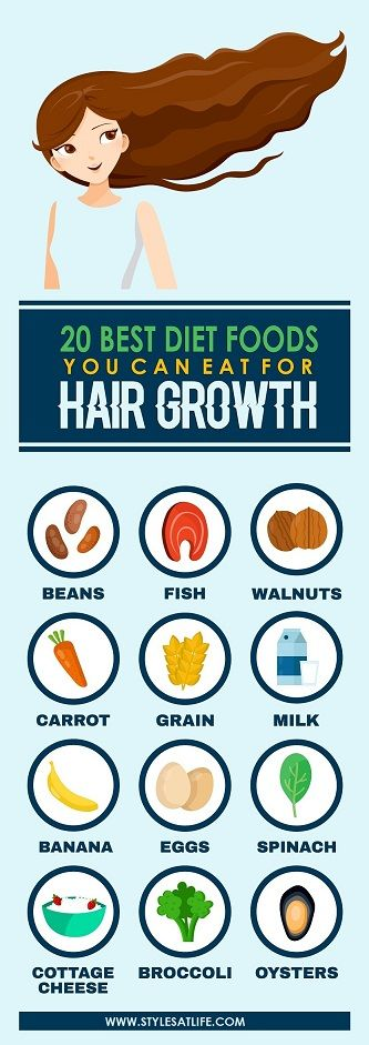 20 Best Diet Foods For Hair Growth Faster Naturally