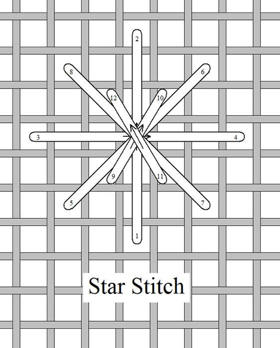 I ❤ embroidery . . . Star Stitch, Stitch of the Month April 2010 ~By Needlelace