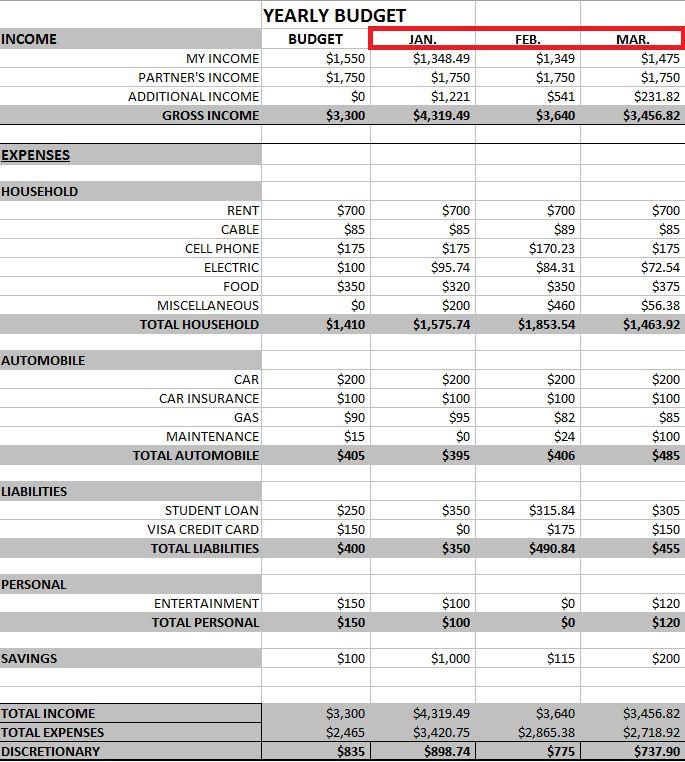 Best 25+ Budget spreadsheet ideas on Pinterest Family budget - budget spreadsheet excel