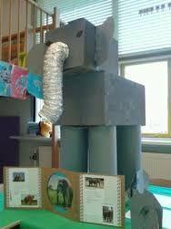 Afbeeldingsresultaat voor thema olifant