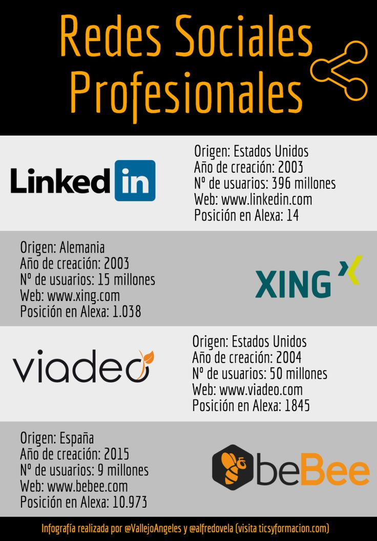 Redes Sociales Profesionales #infografia