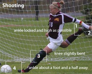 everything has to be perfect or it all goes wrong thats why soccer is the hardest