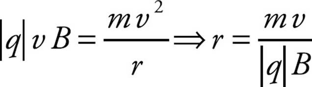 """When the particle enters the magnetic field, the magnetic force provides the centripetal force to cause the particle to execute uniform circular motion:  Since v and B are the same for all the particles, the largest r is found by maximizing the ratio m/