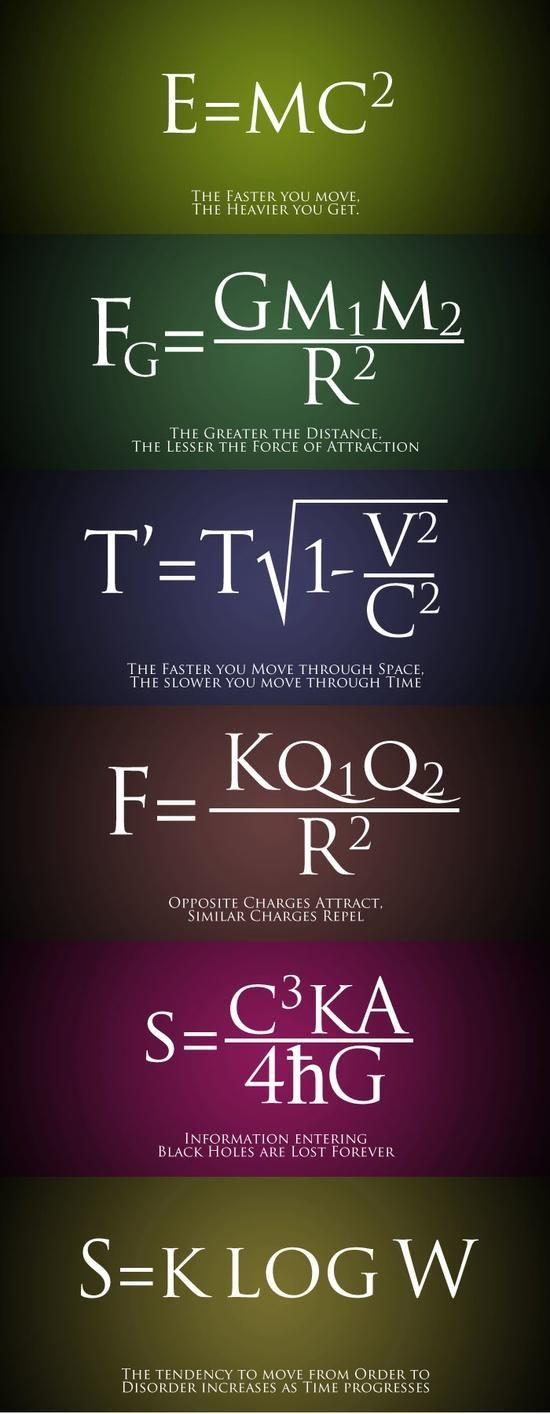 Words of Wisdom found in Math Formulas.... (Ah, yes. #5 explains my ex.)