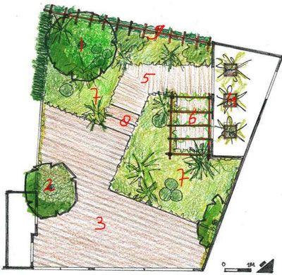 Meerdere zithoeken en vanuit huis uitkijken op een groene oase, dat waren de wensen van de eigenaren van deze kleine tuin van 68 m² op het zuid-westen.