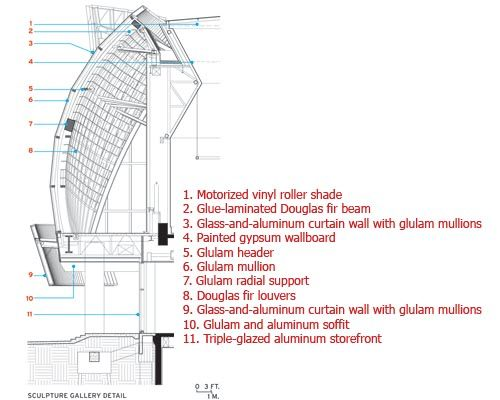 frank gehry art gallery of ontario structural drawings - Google Search
