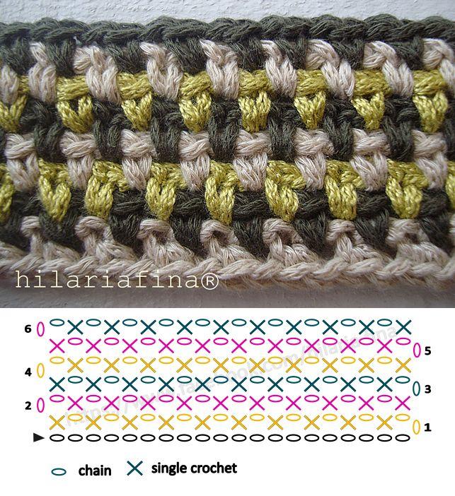 Crochet : Moss Stitch - Chart ❥ ༺✿ƬⱤღ http://www.pinterest.com/teretegui/✿༻