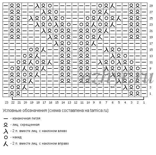 № 200 Схема ажурного вязания спицами