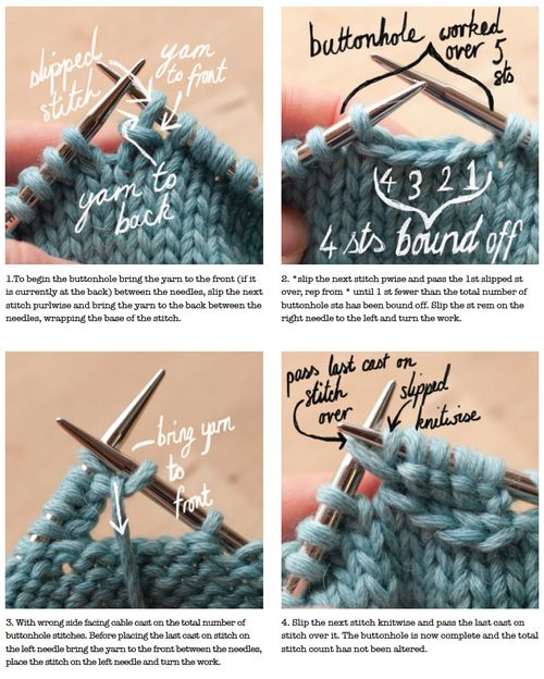 how to create a buttonhole in knitting