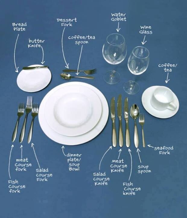 The lost art of table manners. You don't have to send your children to charm school to learn. Make it a fun family event: setting the table helps them recall what, when, why.   Maybe give out awards for best performance, best use of utensils, best conversation starter, etc.  #table #manners