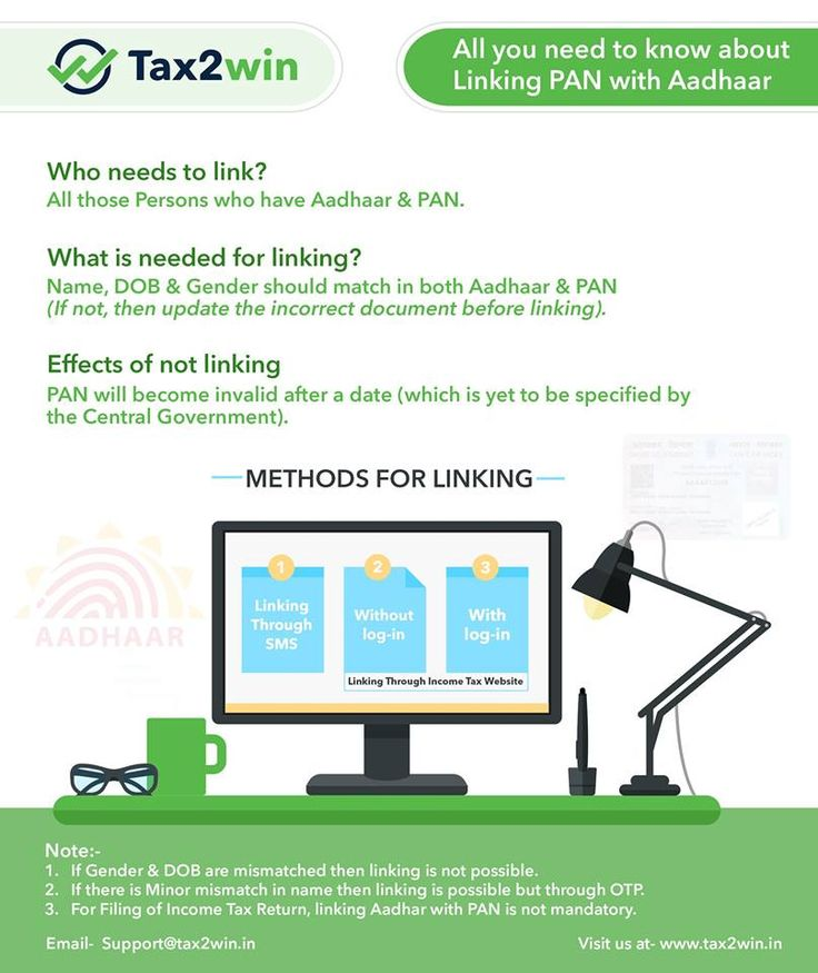 All you need to know about Linking PAN with AADHAR #aadhaarcard #pancard UIDAI Voter card adhar card pan card #incometaxdepartmentpancard #itr #tax2win
