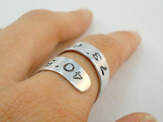 Coordinates Jewelry Ring