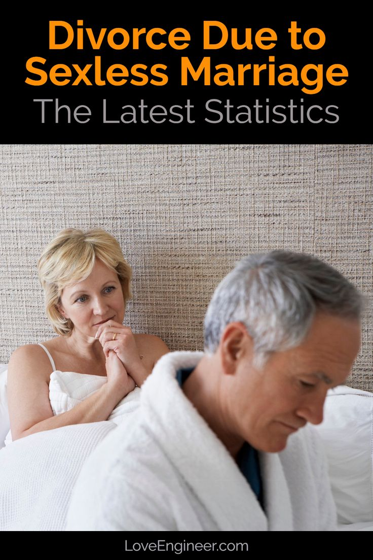 Sexless marriage divorce statistics