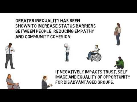 "▶ 2. Why inequality matters - Short video by Australia21 - A very short video about why inequality matters in Australia, based on our report ""Advance Australia Fair? What to do about growing inequality in Australia"". (http://www.australia21.org.au/research-archive/australians-in-society-2/inequality/#.VBAE1EiIA4o)"