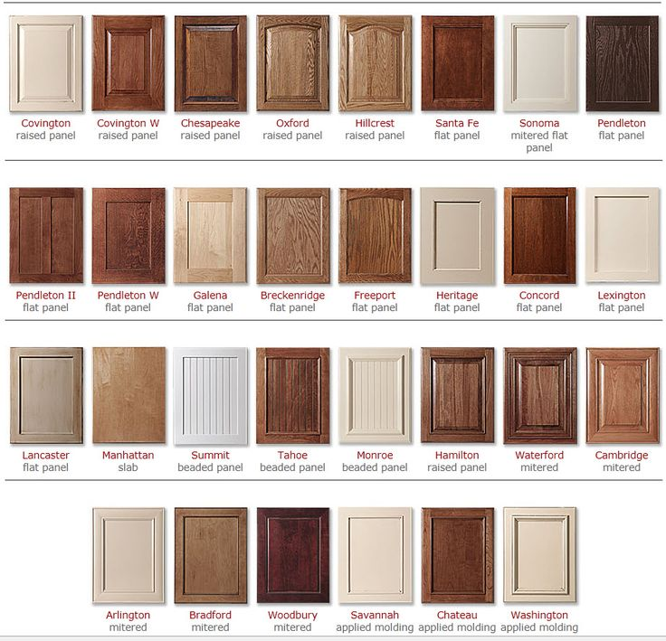 Favorite Kitchen Cabinet Paint Colors: Best 25+ Cabinet Door Styles Ideas On Pinterest