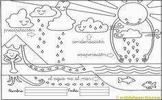 ciclo del agua (descargar esta ficha (PDF, 205KB)