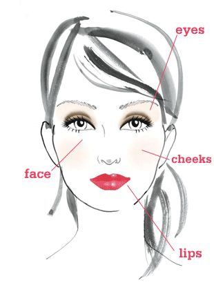 EASY MAKEUP TRICKS: Follow Giorgio Armani makeup specialist Ashley Rebecca's simple twists on classic makeup tricks to create a lovely new look By Jennifer Tzeses
