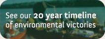 About us | David Suzuki Foundation