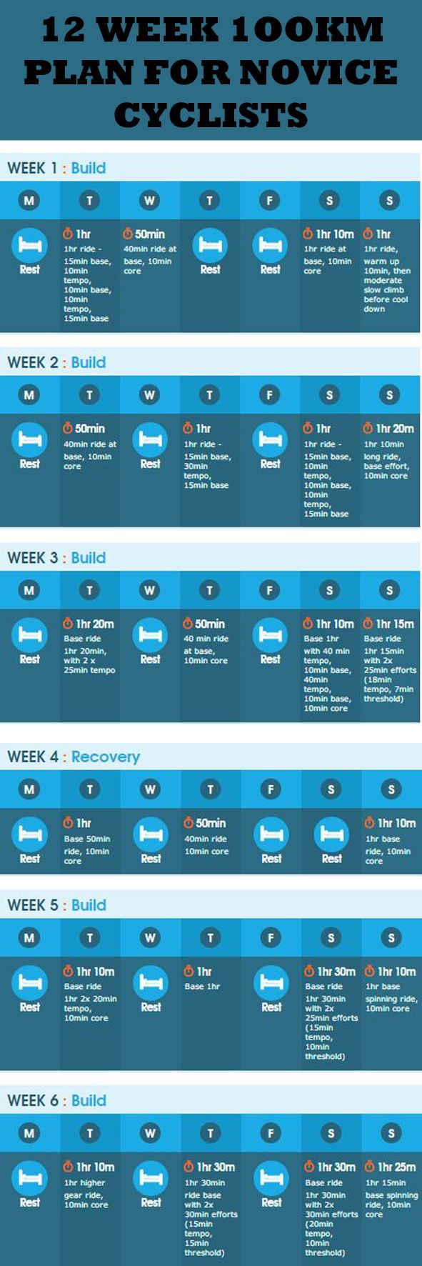 12 WEEK 1OOKM PLAN FOR NOVICE CYCLISTS: http://thecyclingbug.co.uk/health-and-fitness/training-plans/b/weblog/archive/2015/02/16/12-week-novice-100km-training-plan.aspx?utm_source=Pinterest&utm_medium=Pinterest%20Post&utm_campaign=ad #cycling #bike #bicycle #cyclingplan #fitness #exercise