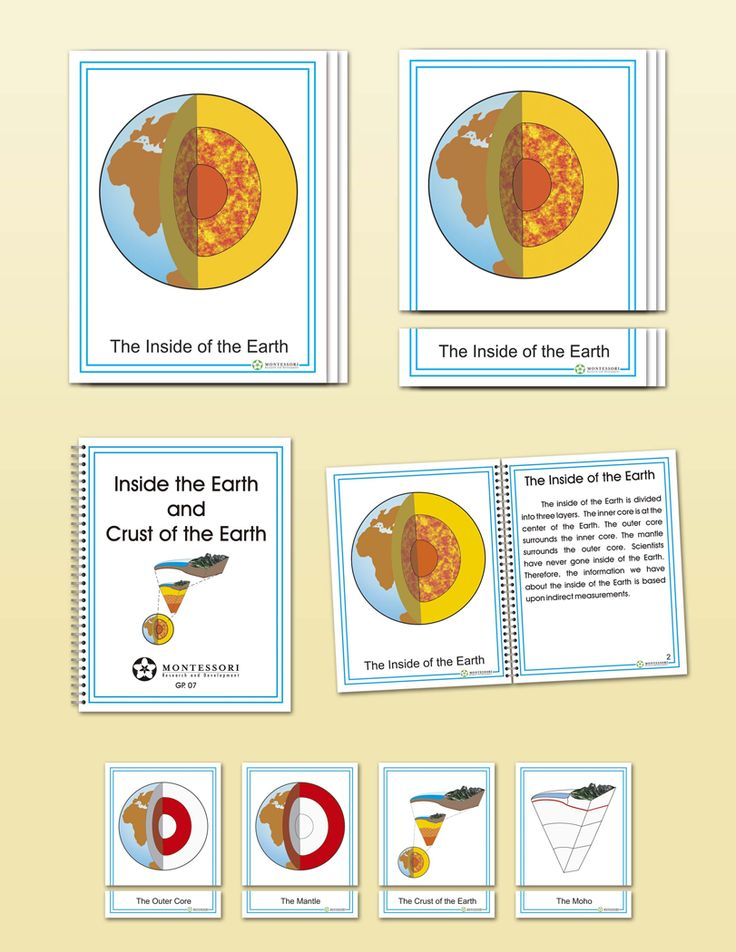 earth layers research paper The apollo program was the successful us effort to land men on the moon and return them safely to earth  armstrong  a research paper  sun's layers  from.