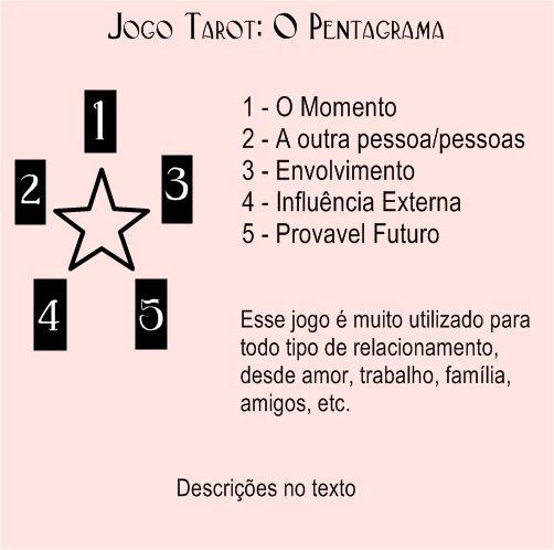 "Métodos de Jogar o Tarot I - ""A Cruz da Vida"" e ""O Pentagrama"""