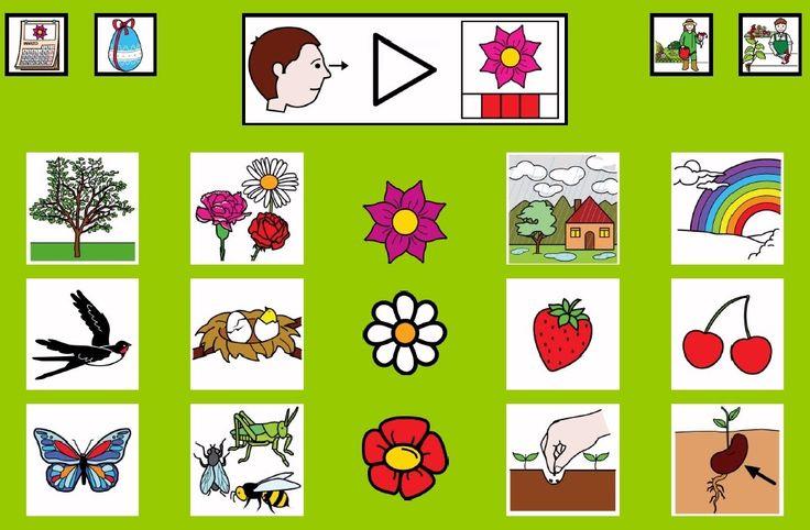 """""""Tablero de comunicación: Primavera"""". Recopilación de diferentes tableros de comunicación de 12 casillas, organizados por necesidades básicas y centros de interés. Los tableros pueden imprimirse tal como aparecen en los documentos o bien se puede modificar el contenido, la forma, el color, etc., para adaptarlos a las características individuales de cada usuario. Pueden utilizarse también para trabajar distintos repertorios de vocabulario agrupado por temas o categorías."""