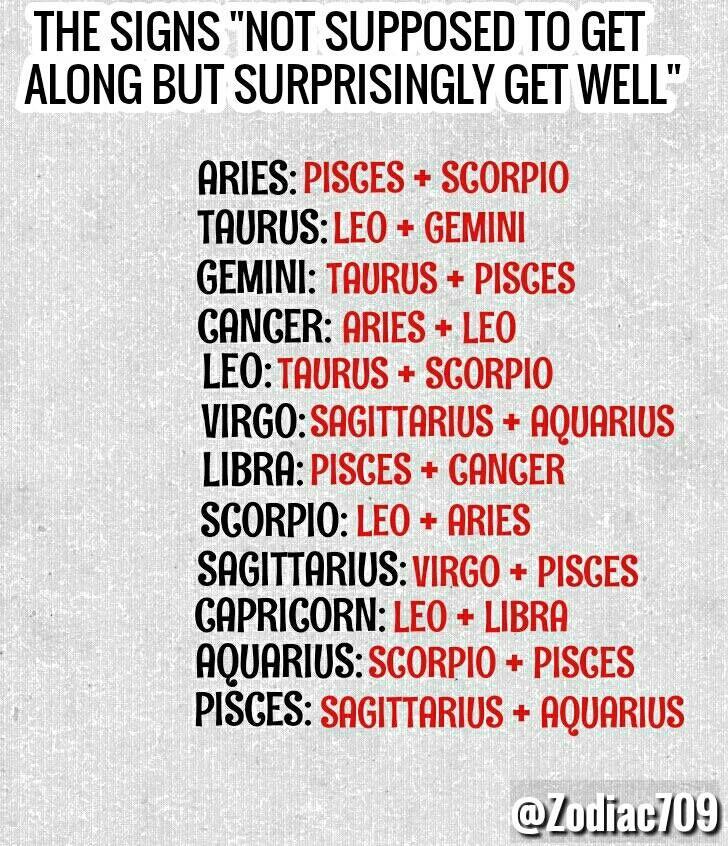 Aquarius scorpio friendship and Aquarius And
