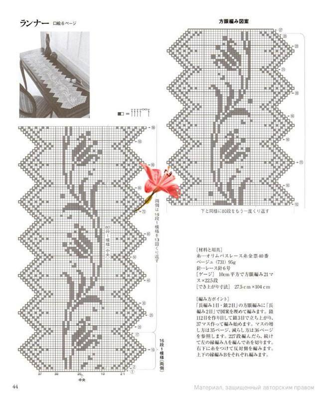 49 best Camino de mesa crochet images on Pinterest | Caminos de mesa ...