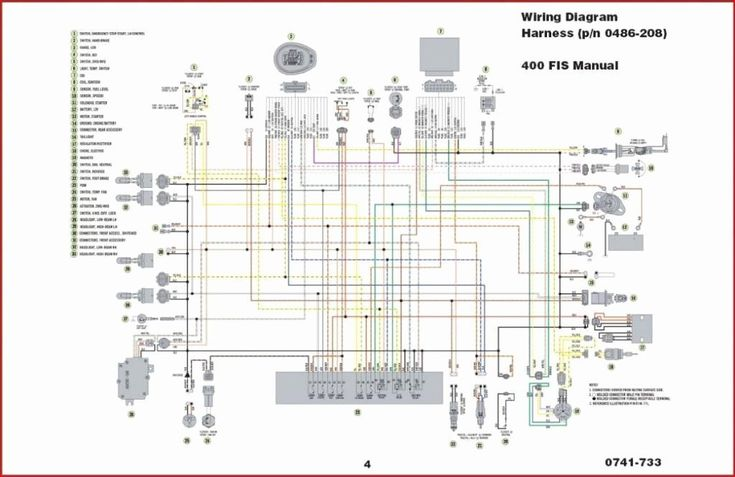Polaris Sportsman 400 Wiring Diagram On 94 Polaris 400l Wiring Also