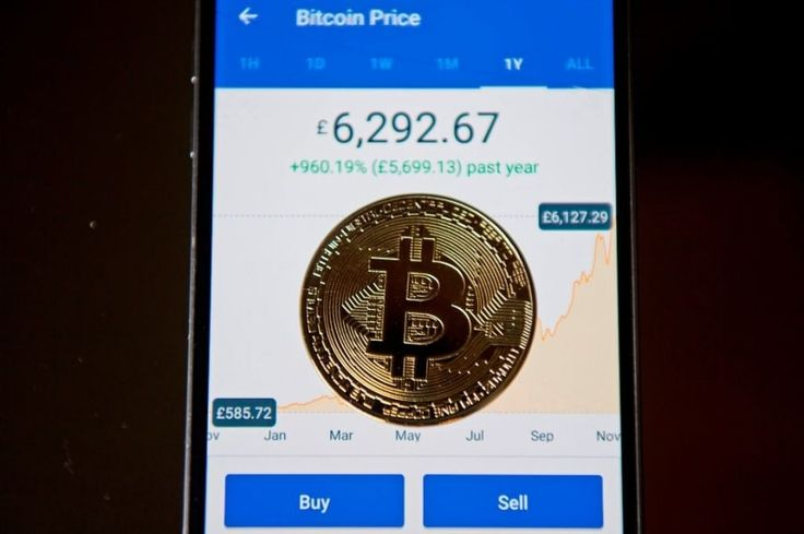 17 Things We Have Today That You Would Have Never Believed Were Possible 10 Years Ago Cryptocurrency Bitcoin Transaction Bitcoin Price