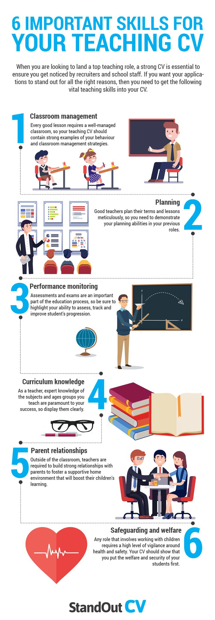 Teacher CV advice Learn 6 important skills to add to