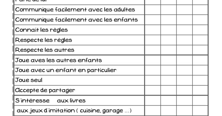 A piquer :-) : bilan des acquis et difficultés (juin PS).pdf