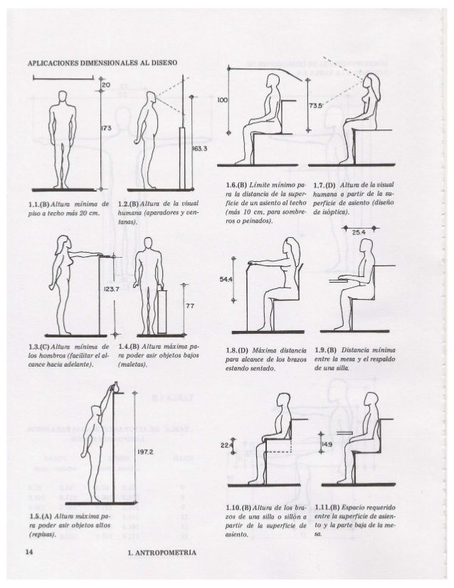 Mejores 43 im genes de arq ergonom a dimensiones en for Medidas de una casa de xavier fonseca