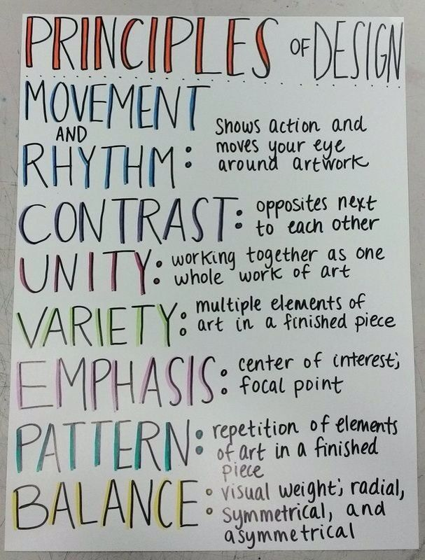 Six Principles Of Art : Principles of design emphasis poster pixshark