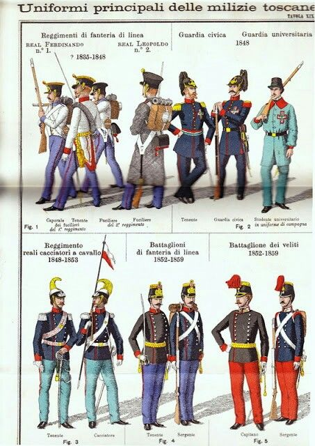 Tuscan soldiers, pre-unity.