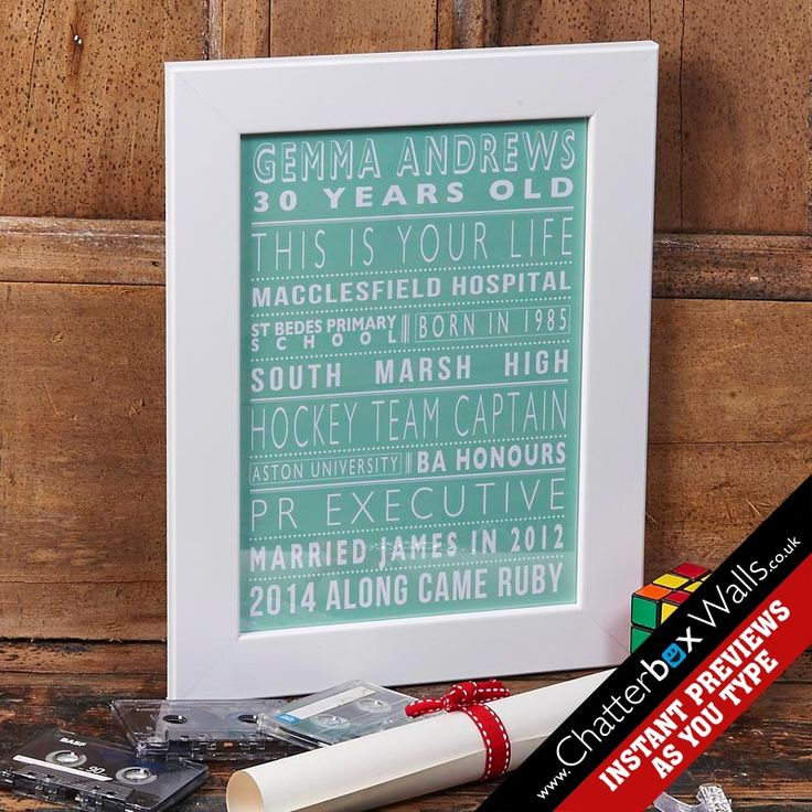Personalised This is your life framed word art print