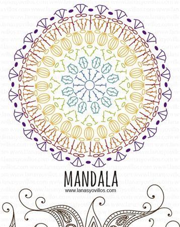 Las mandalas  son perfectas para adornar nuestras paredes o nuestras ventanas, con colores brillantes que llaman la atención y son de utilidad para cualquier proyecto que te propongas con ellas.....