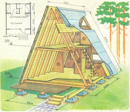 Внешний вид домов-шалашей | 54 фотографии