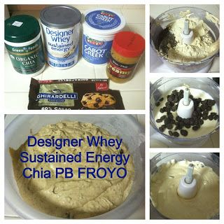 peanut butter cup protein fro yo recipes dishmaps peanut butter cup ...