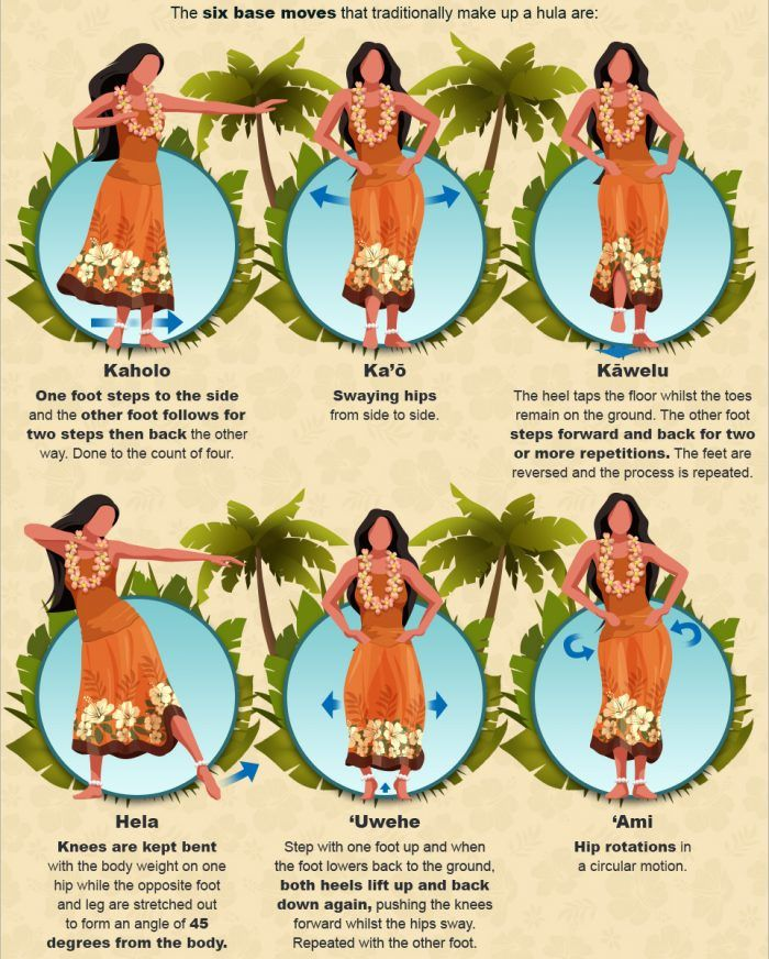 Many of the traditional dance steps are used in both hula kahiko and hula auana.