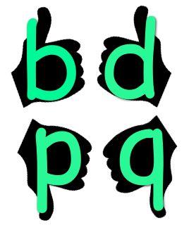 Voici un exercice pour pratiquer l'orientation des lettres b-d-p-q. L'élève nomme un objet, dit la première lettre de cet objet et place le bâton et le cercle correctement près de l'image, tout comme l'exemple de la pomme. On peut également suggérer de faire le truc des poings et des pouces, …