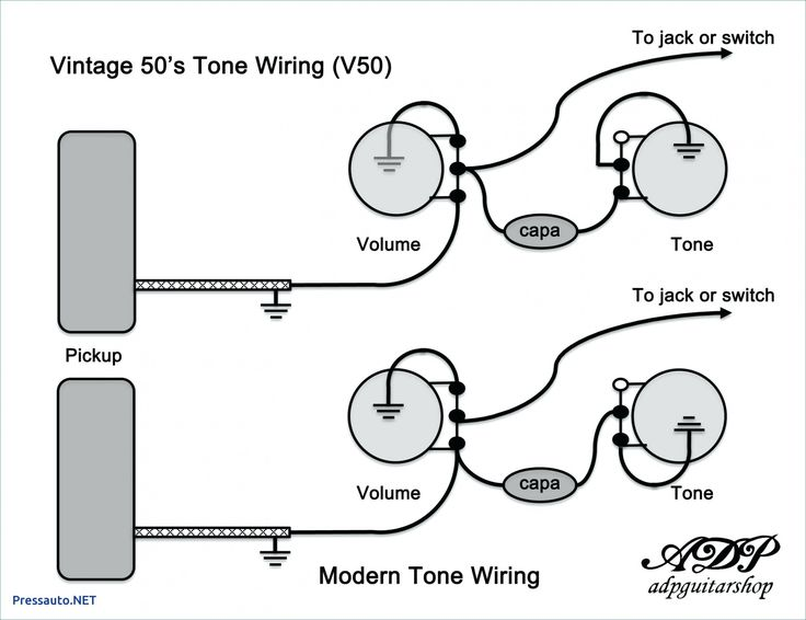 Unique Gibson Sg Wiring Diagram Pdf #diagram #
