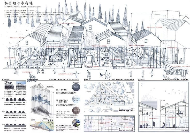 学生・建築デザインコンペティション