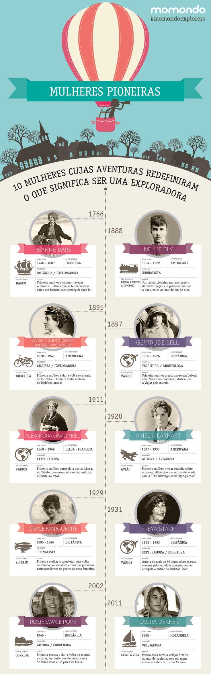 Mulheres Pioneiras